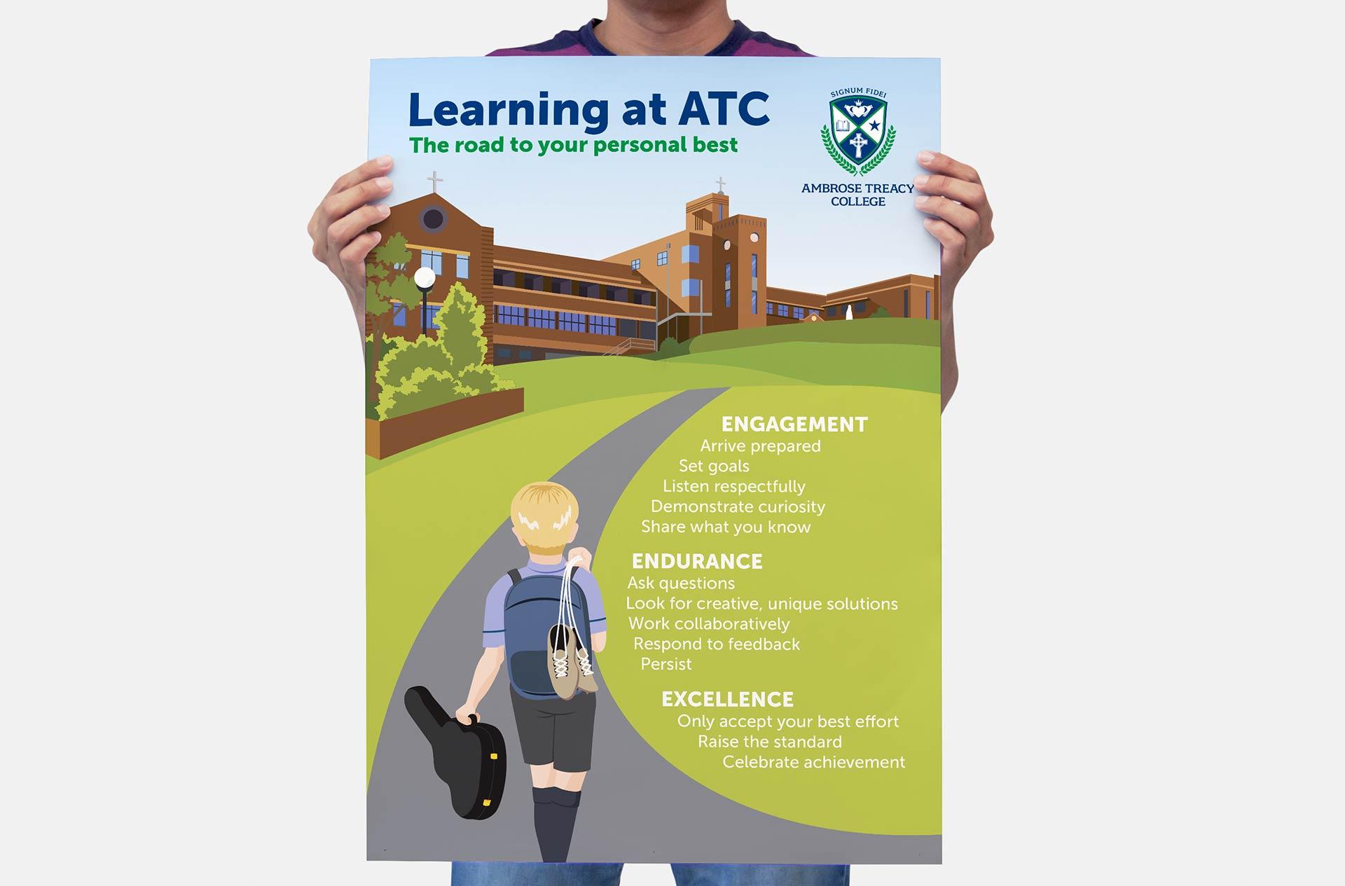 ATC Classroom Poster